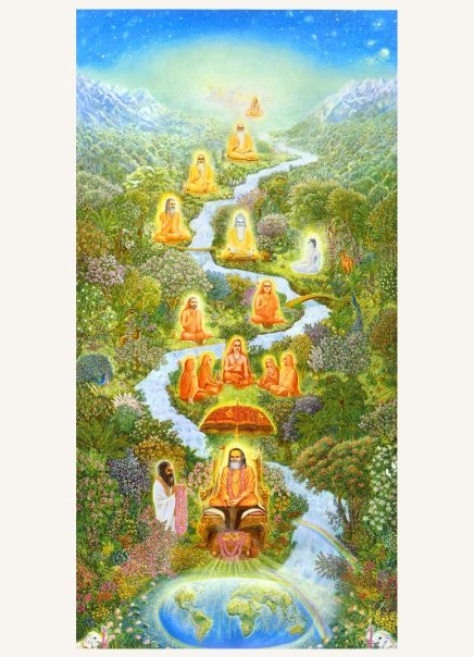 Lineage of Masters from the Shankaracharya Lineage